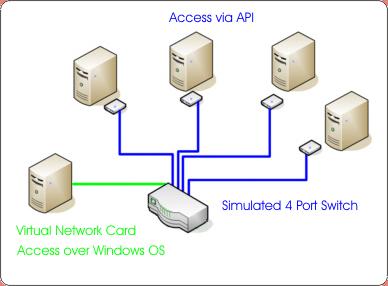 AZ Software C++ Source Codes